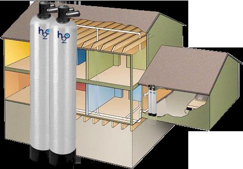 Alkaline H2O Pro